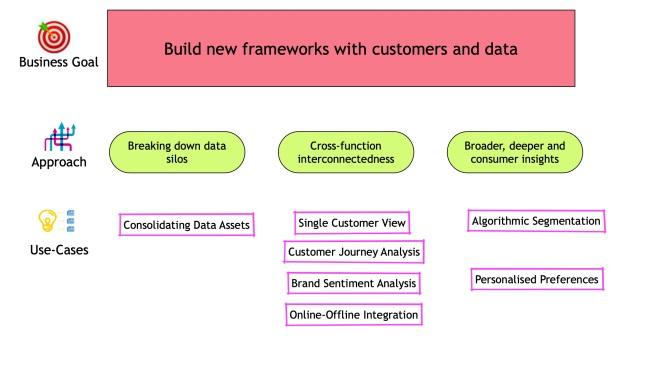 Theme1_Data.jpg